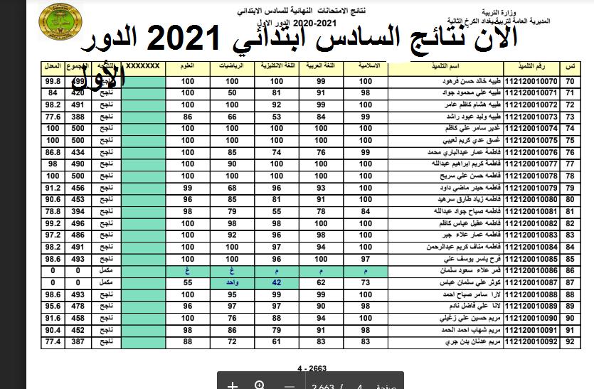 الآن نتائج السادس ابتدائي 2021 الدور الأول موقع نتائجنا - الخبر بجد