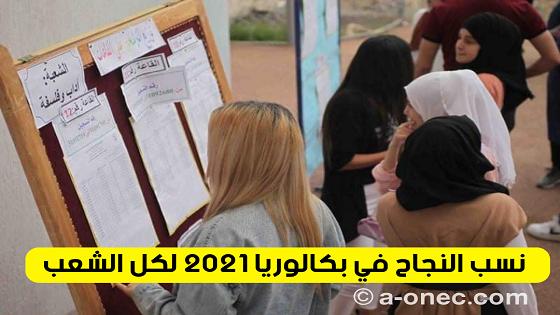 نسبة نجاح في حدود 54 بالمائة في البكالوريا - تاريخ الإعلان عن نتائج البكالوريا 2021 الجزائر موقع نتائج البكالوريا bac.onec.dz 2021