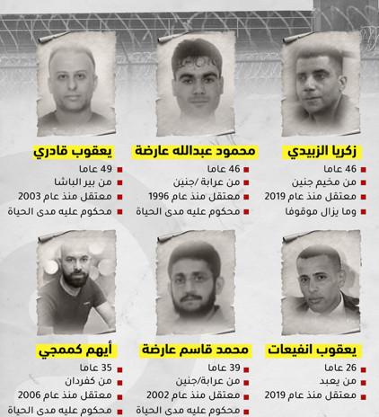 صور السجناء الفلسطينين الفارين من السجن الاسرائيلي